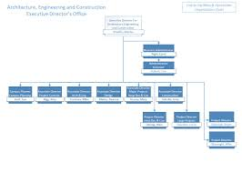 Sample Project Organization Chart Small Construction Company Organizational Chart Www