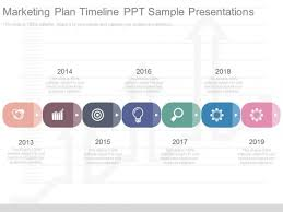 Marketing Plan Timeline Ppt Sample Presentations Powerpoint Templates