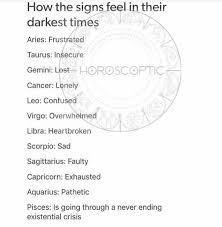 Zodiacsociety Birth Chart Pin On Astrology
