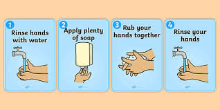 Hand Washing Sequence Posters Wash Hands Hands Washing