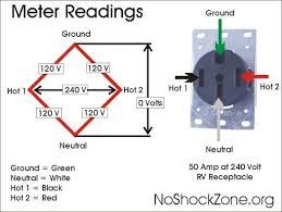 wiring diagram best sample 50 amp rv plug wiring diagram basic rv 7 pin trailer wiring diagram with brakes at Rv Plug Wiring Diagram