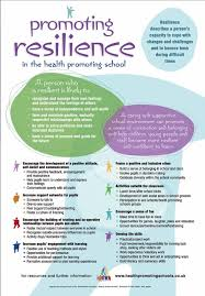 so many kid posters work sheets inside out stuff middle school  resilience poster promoting resilience in schools have resilience today