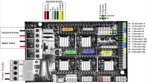 wiring diagram brain block hardware farmbot forum Wiring Brain with Synapses 4ebd1a7 ramps_wiring png2470x1406 1 52 mb