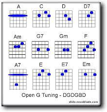 Basic Chords For Open G Tuning In 2019 Guitar Lessons