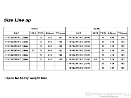 Road Bike Tire Size Conversion Chart Motorcycle Rim Tire Size Chart Disrespect1st Com