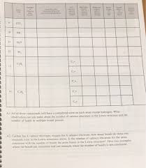 Molecular Geometry And Polarity Chart Solved Name Experiment 6 Data Results And Discussion Par