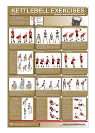 Military Workout Chart Kettlebell Workout Exercise Poster Chart Hiit Workout