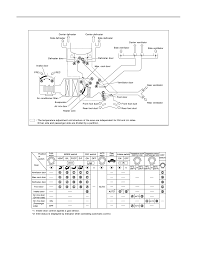 nissan teana j32 wiring diagram ~ wiring diagram portal ~ \u2022 nissan teana j32 wiring diagram nissan teana j32 manual part 1219 rh zinref ru nissan x trail nissan cefiro