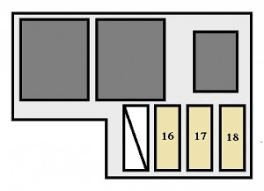 toyota camry (1999 2000) fuse box diagram auto genius 2005 toyota camry fuse box location toyota camry (1999 2000) fuse box diagram