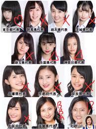 ちゅけ毛 On Twitter 日本一可愛い女子高生をボクの好みで採点してみた