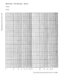 Berpaiin Print Semi Log Graph Paper Pdf