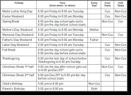 Alabama Custody And Visitation Schedule Guidelines Al