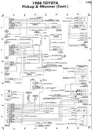 1989 toyota pickup fuse diagram auto electrical wiring diagram \u2022 toyota 22re fuse box 89 toyota pickup wiring diagram canopi me rh canopi me 1995 toyota pickup fuse diagram 1989