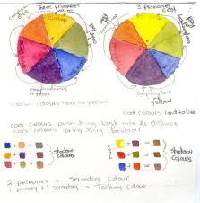 Warm Cool Color Chart M Graham Color Wheel Archive Wetcanvas