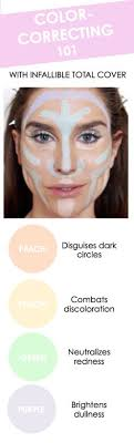 Color Correcting Chart Elf 117 Best Color Correcting Images Skin Makeup Makeup Tips