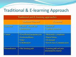 elearning ppt e learning is internet enabled learning