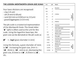Wentworth Grain Size Chart Ppt Sedimentologi Kamal Roslan Mohamed Powerpoint
