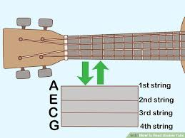 How To Read Ukulele Tabs With Pictures Wikihow