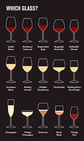 Wine Glass Shape Chart Wine Glass Shapes Nifty In 2019 Wine Recipes Wine