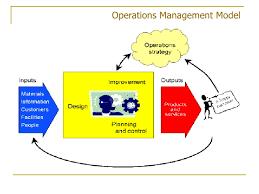 operations management  8 operations management model