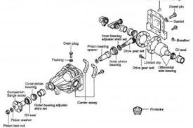 2001 chevy blazer 4 3 vortec engine diagram wiring engine automatic transmission diagram on santa fe 2004 engine diagram