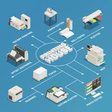 Printing Press Production Flow Chart Printing House Production Isometric Flowchart Vector Free