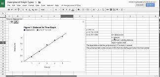 sig figs google sheets how to get a linear trendline in google sheets line of best fit