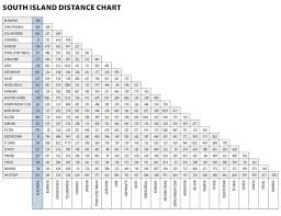 Central Otago Climate Chart Alexandra Central Otago Location