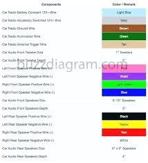 radio wiring diagram harness detailed schematic diagrams 19 fuel