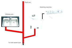 Washer Machine Hook Up Washer Machine That Hooks Up To Sink Washing Machine  With Sink Hook . Washer Machine Hook Up ...