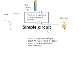 electrical circuits by caroline ppt simple circuit one battery cell wire