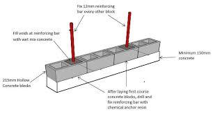 preparing a retaining wall