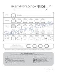 Baby Doctor Visit Chart Pin On Charts And Lists