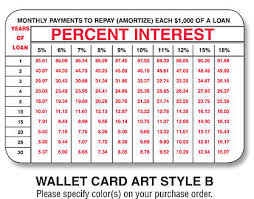 Tip Chart Wallet Card Wallet Cards Laminated