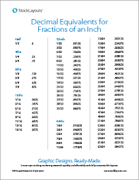Measurement Table Chart Pdf 39 Unfolded Decimal Chart For Inches