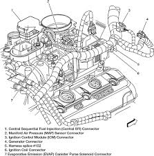 repair guides component locations component locations 1 right engine compartment view 4 3l engines