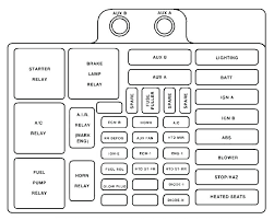 2001 dodge grand caravan fuse box freddryer co 2000 dodge caravan fuse box diagram 2001 dodge grand caravan fuse box diagram auto genius location wiring medium size of cara