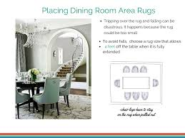 Living Room Area Rug Size Dining Room Rug Size Guide Nrysinfo