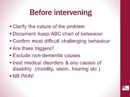 Dementia Managing Behavioural And Psychological Symptoms