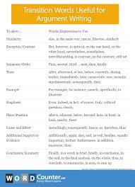 Transitional Words For Argumentative Essay Transition Words Useful For Argument Writing Argumentative