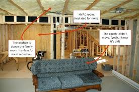 cost to sheetrock a house drywall insulation for noise purposes in a finished basement cost to