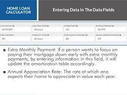 Home Loan Calculator Mortgage Calculator