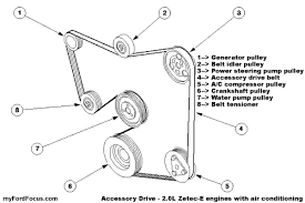 zetec serpentine belt diagram ford focus forum ford focus st air conditioning