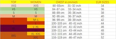 Acquistare Converse Jack Purcell Size Chart