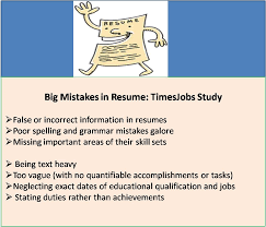 False or incorrect information and grammatical errors top the mistake list  in resumes: TimesJobs Study