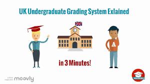 British University Grading System Explained In 3 Mins