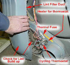 dryer repair fixitnow com samurai appliance repair man page 9 blower wheel access on a whirlpool built dryer