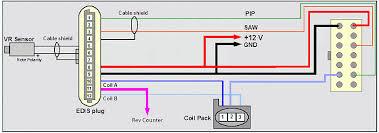 edis connections edis diagram 2