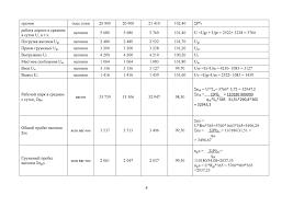 РГОТУПС Статистика ЖД транспорта вар  Курсовая РГОТУПС Статистика ЖД транспорта вар 0