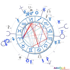 Synastry Charts Comparison Astrology Compatibility Astro